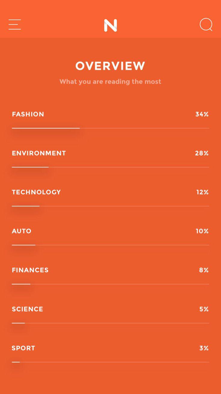 mobile  UI web design