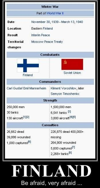 Finland's an all-around badass. Including some of the best snipers in the world are from finland....