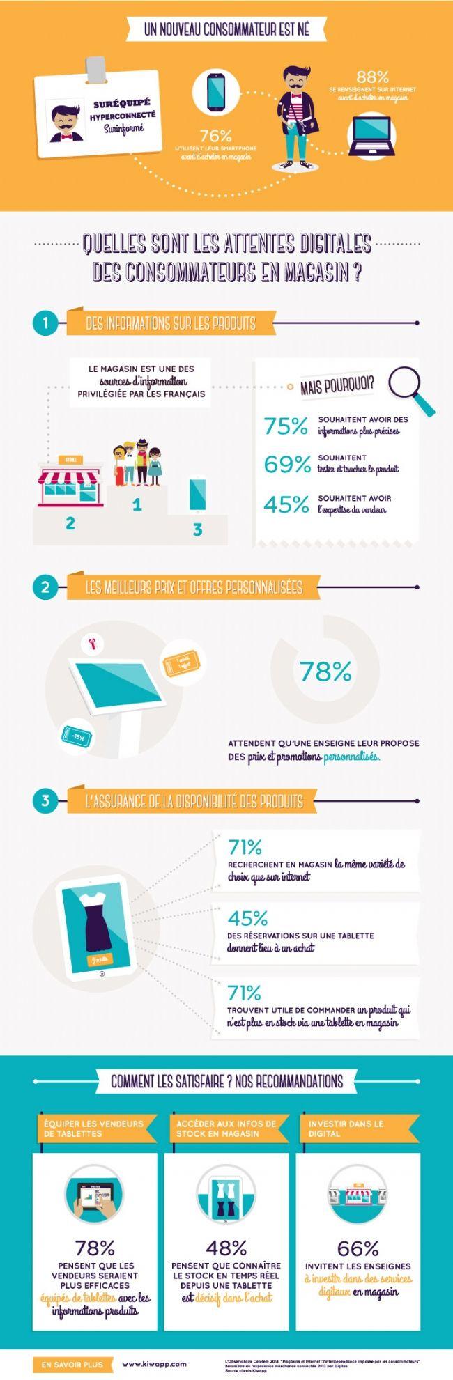 Infographie   #Digital en magasin : quelles sont les attentes du consommateur ? #SocialMarketing #WebToStore