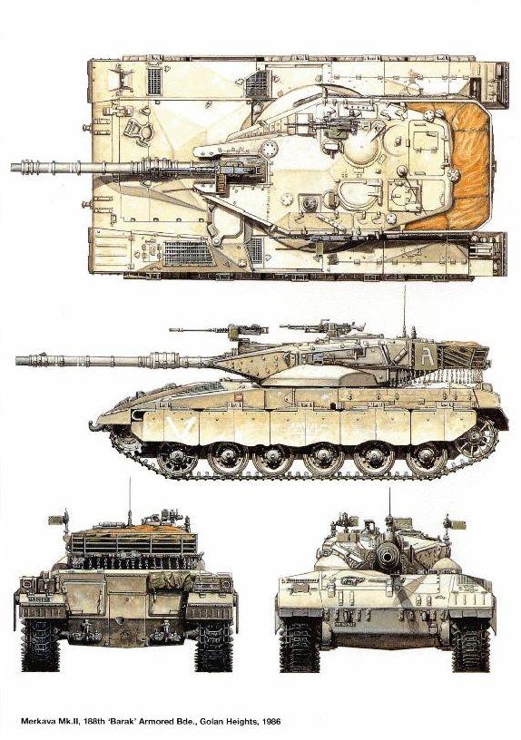Merkava Mk 2 Tanks Pinterest