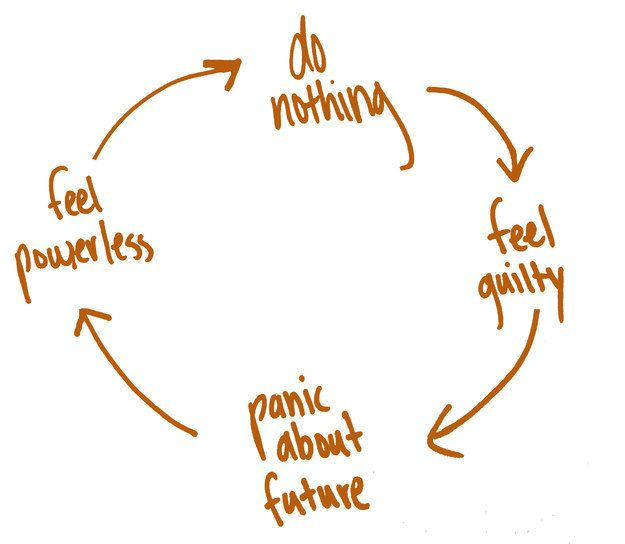 This is the cycle that has effectively ruined my life. This is the cycle that has led to me disappointing my professors, and myself. It's difficult to break out of, especially when you're not exactly sure what you're up against or how to handle it. No one teaches you how to deal with it, how to fight it, so you flounder and fall.