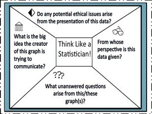 math depth and complexity prompts: think like a statistician... I definitely like this one.