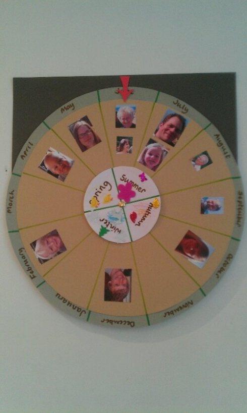 Birthday calendar wheel - great visual!