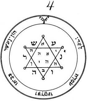Большой Ключ Соломона, ПОРЯДОК ПЕНТАКЛЕЙ