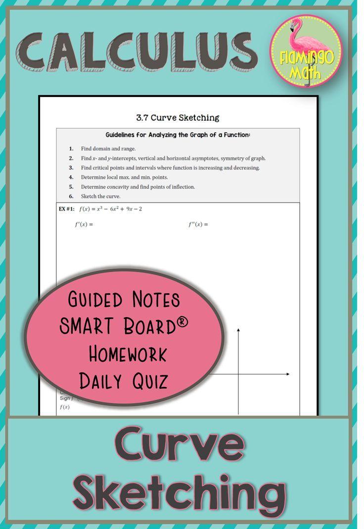Calculus Curve Sketching Unit 5 Calculus Ap Calculus Ab