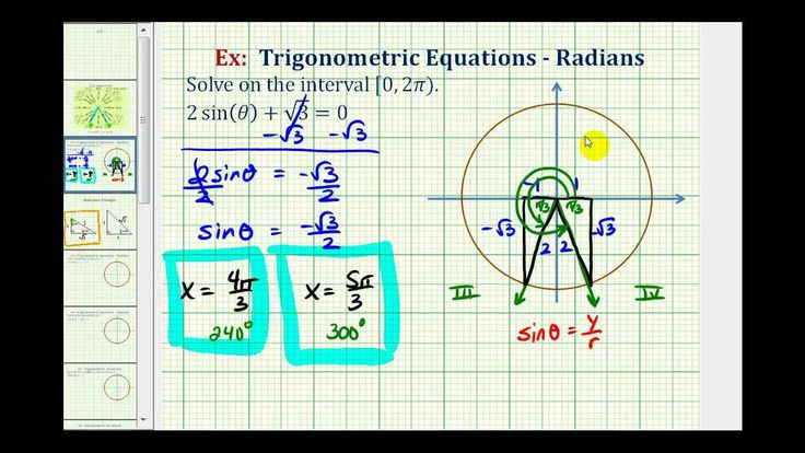 how to solve unit circle equations for theta
