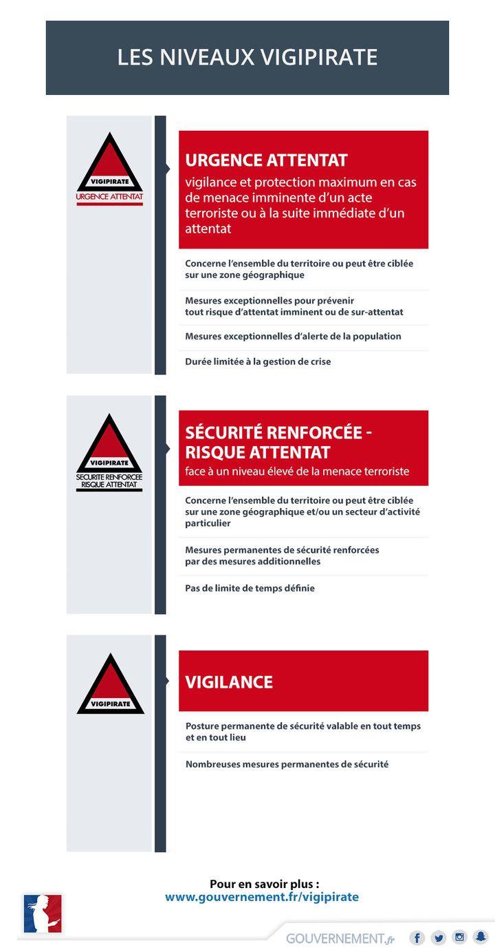 Consignes de sécurité applicables dans les établissements relevant du ministère - Ministère de l'Éducation nationale, de l'Enseignement supérieur et de la Recherche