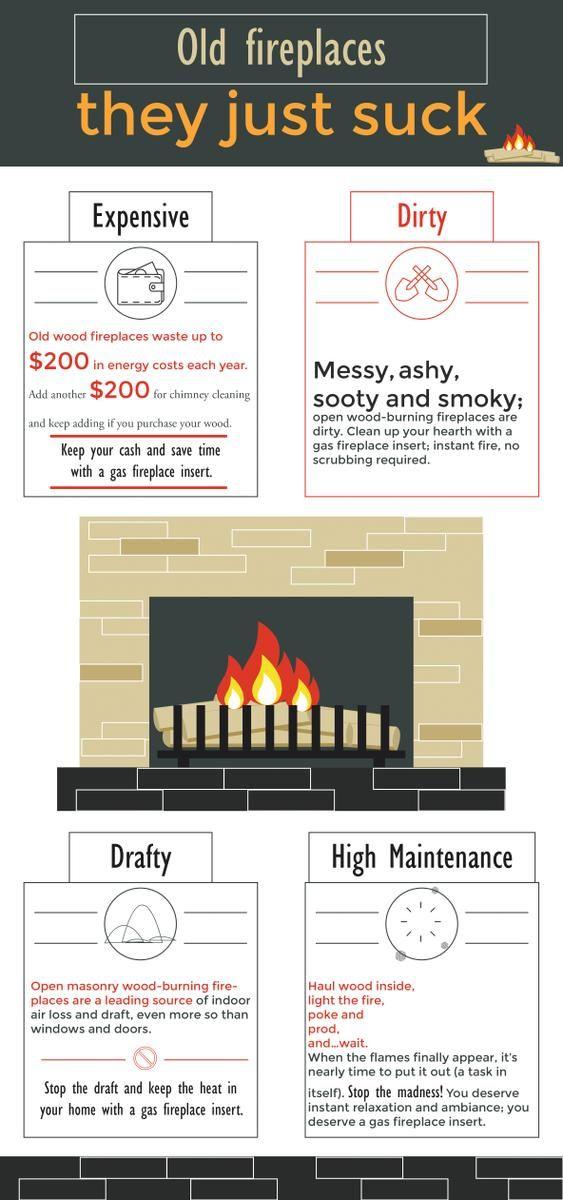 Gas Fireplace gas fireplace insert cost : 22 best Gas Fireplace Inserts images on Pinterest