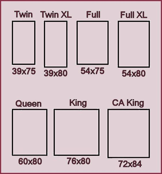 25 Best Ideas About Bed Size Charts On Pinterest Dimensions Crafts King Size Mattress
