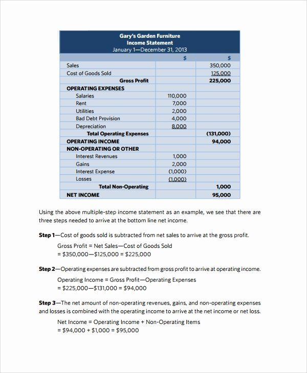 Basic Income Statement Template New 21 Sample In E Statements Income Statement Statement Template Profit And Loss Statement