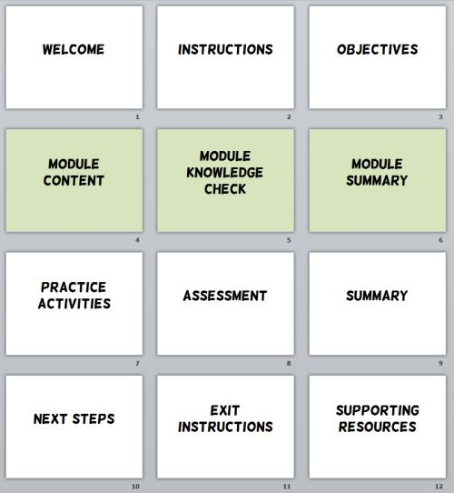 Articulate Rapid E-Learning Blog - starter template for online training and rapid elearning courses