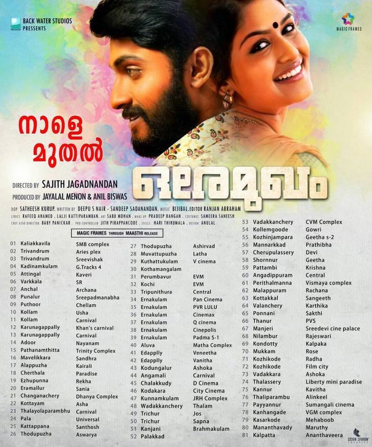Ore Mukham Theatre Kerala theatre list released. The film will be screened on about 81 screens across Kerala. Ore Mukham is a Malayalam language film directed by Sajith Jagadnandan and stars Dhyan Sreenivasan, Prayaga Martin and Gayathri Suresh in lead roles. The movie narrates a college story which set in the 1980s in a thriller tone. In Ore Mukham Dhyan Sreenivasan plays the role of Zachariah Pothan, Prayaga Martin as Bhama, Jewel Mary as Amala, Aju Varghese as Das, Deepak Parambol as…