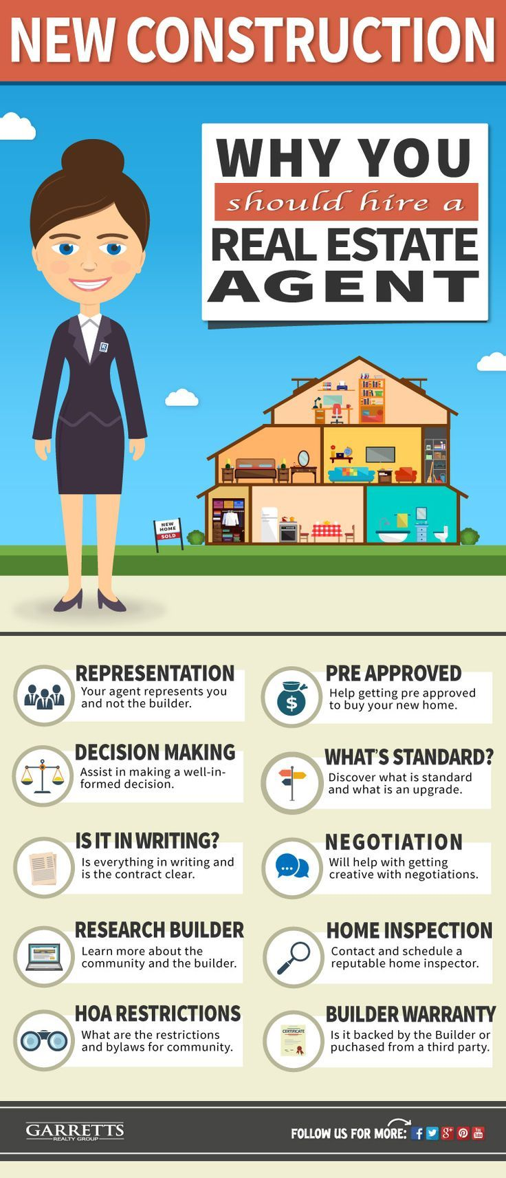 Thinking about building a new home? Learn why it may be in