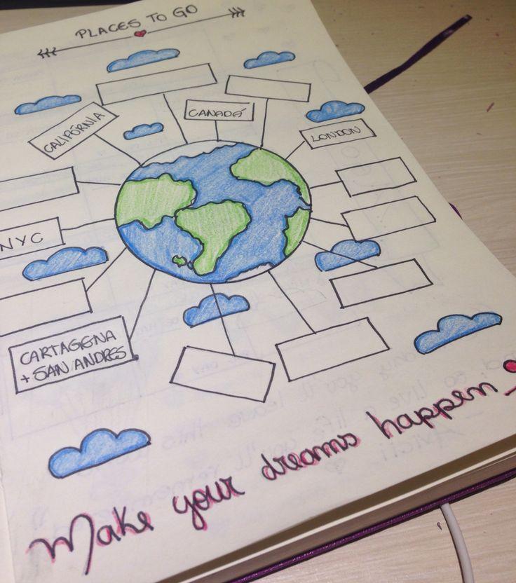 Travel Planning - Trip Planning in Bullet Journal