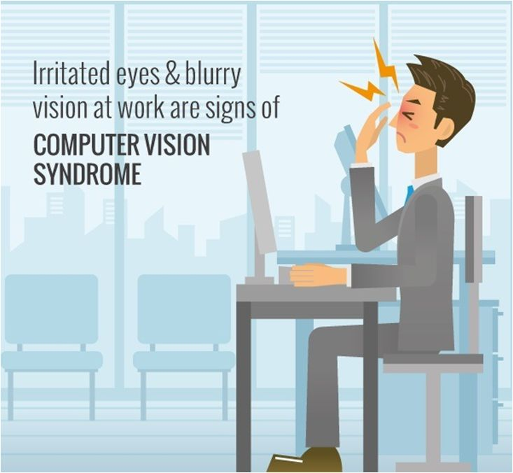 Computers And Technology Cvs: Help Cant Do My Essay Computer Vision Syndrome (cvs