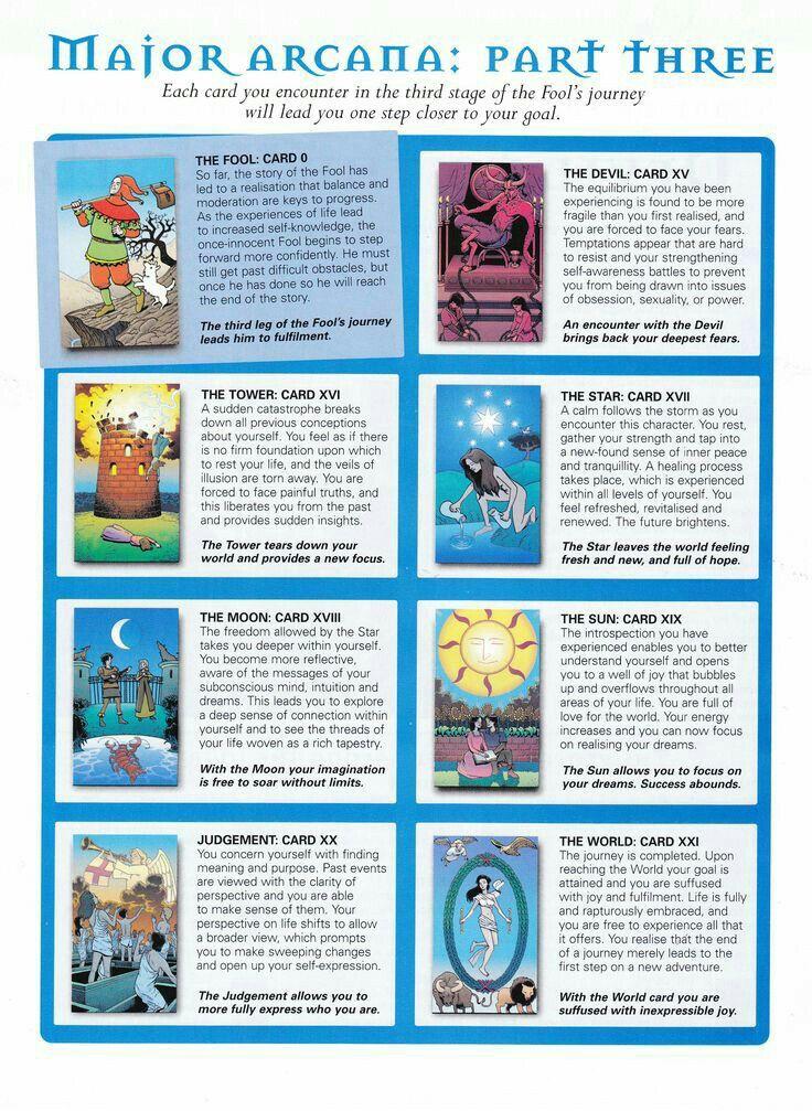 Major Arcana Tarot Card Meaning According To: 1000 Best Tarot Cards Random Images On Pinterest