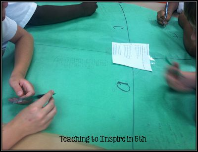 Test Prep: Graffiti Style. Read how this teacher uses this popular graffiti style activity for test prep.