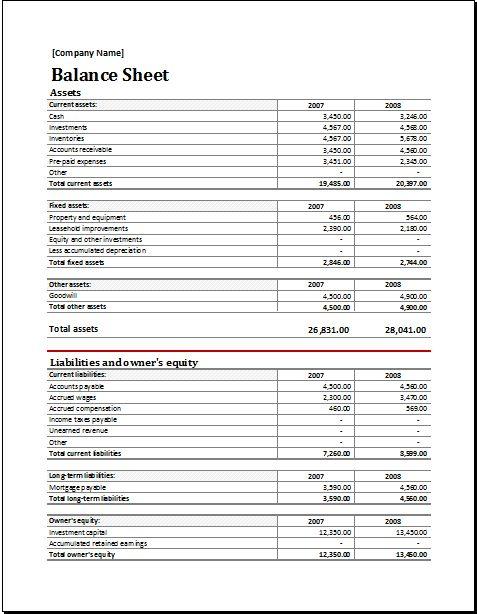 free personal balance sheet template