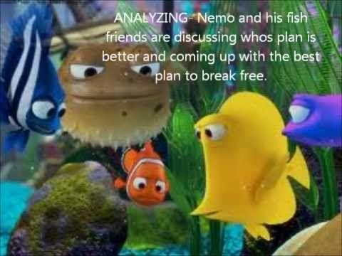critical analysis of finding nemo Jeff brunner put together this analysis of the it even became a joke in finding nemo disney princesses, deconstructed » sociological images more or.