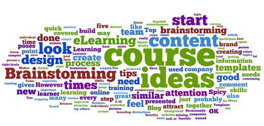 5 Ways To Use Word Cloud Generators In The Classroom Bron: Edudemic, 25-6-2014