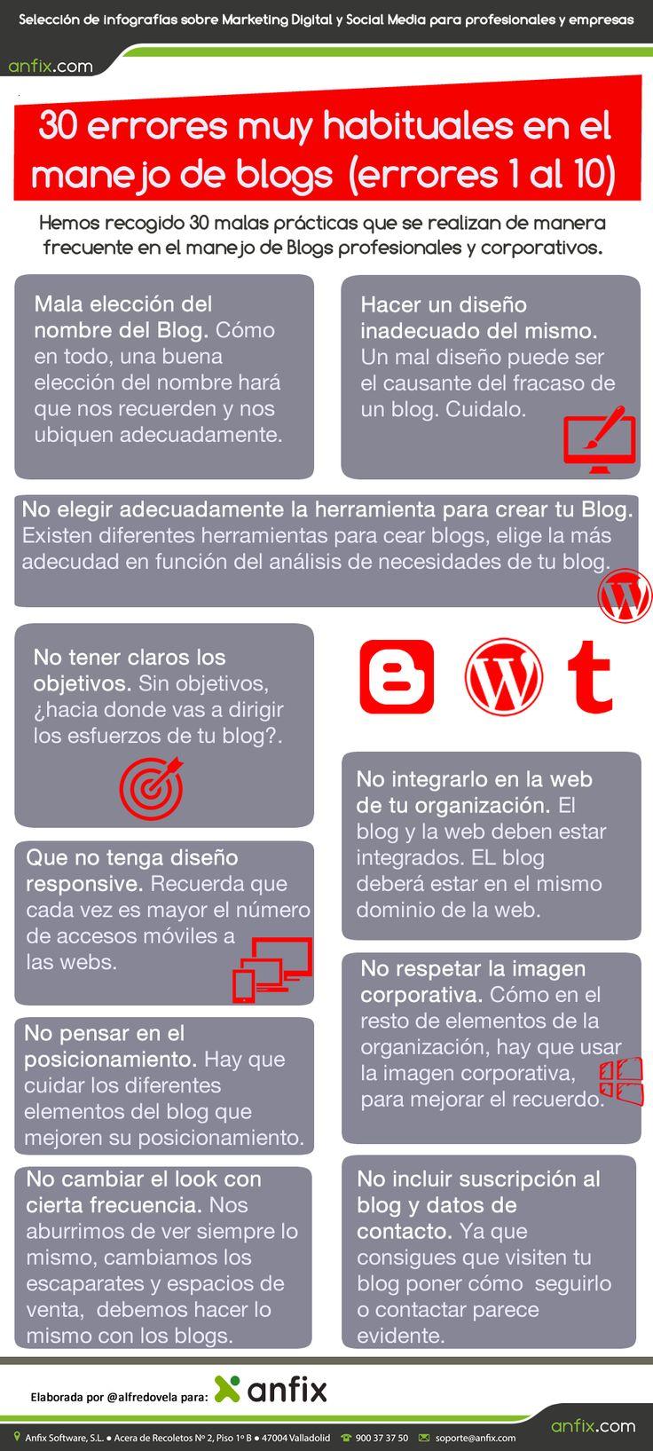 30 errores muy habituales en el manejo de blogs (errores 1 al 10)