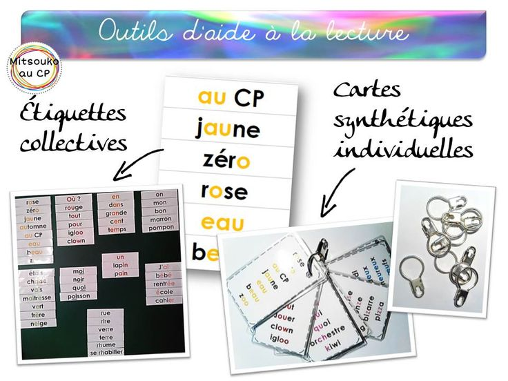 Pour l'aide à la reconnaissance des graphèmes et des phonèmes : outils collectifs et individuels - Mitsouko au CP