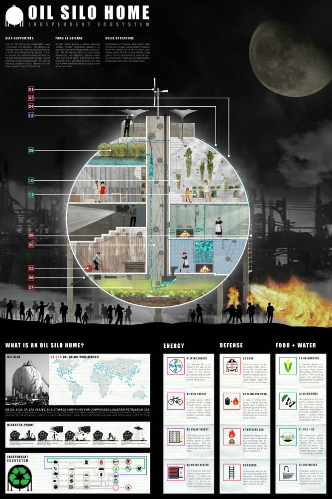 Gallery of Vote Now: 2011 Zombie Safe House Competition - 3