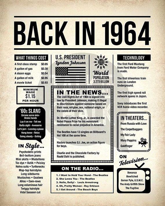 Back In 1964 Newspaper Poster PRINTABLE | 1964 PRINTABLE Birthday ...