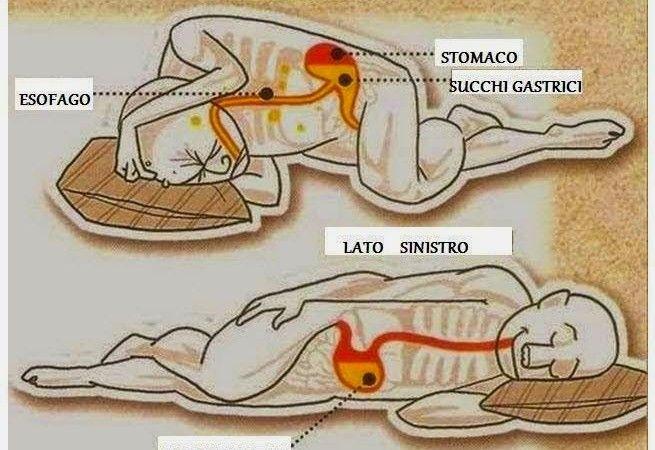 Perché i monaci buddisti dopo mangiato riposano sul lato sinistro?