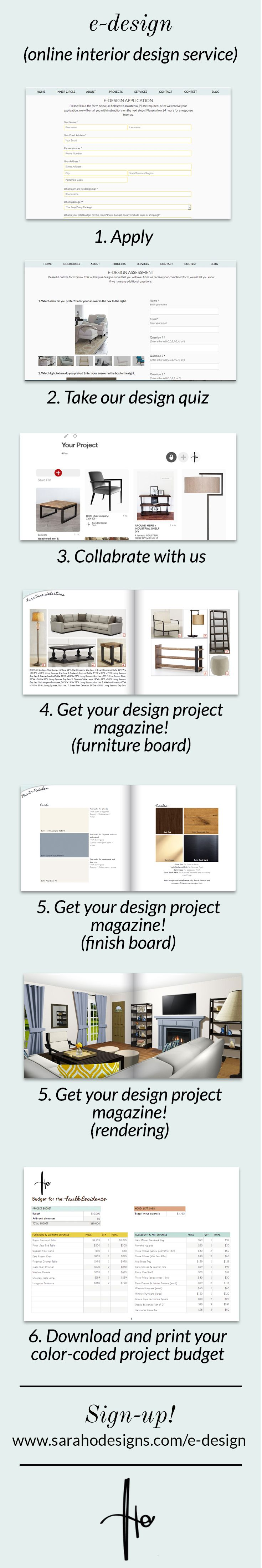 edesign   online interior design   virtual interior design   interior design services   edesign services   edesign process   shd edesign