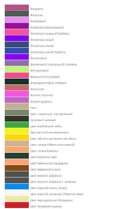 Мы знаем, что в природе существует всего три основных цвета: красный, синий и желтый.  Но при их перемешивании получается такое ...