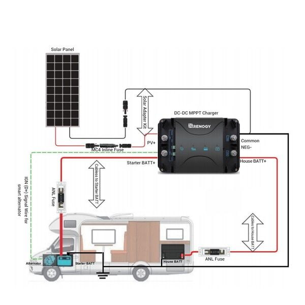 Dcc50s Dc Dc Mppt On Board Battery Charger Renogy Solar Battery Charger Battery Solar Charger