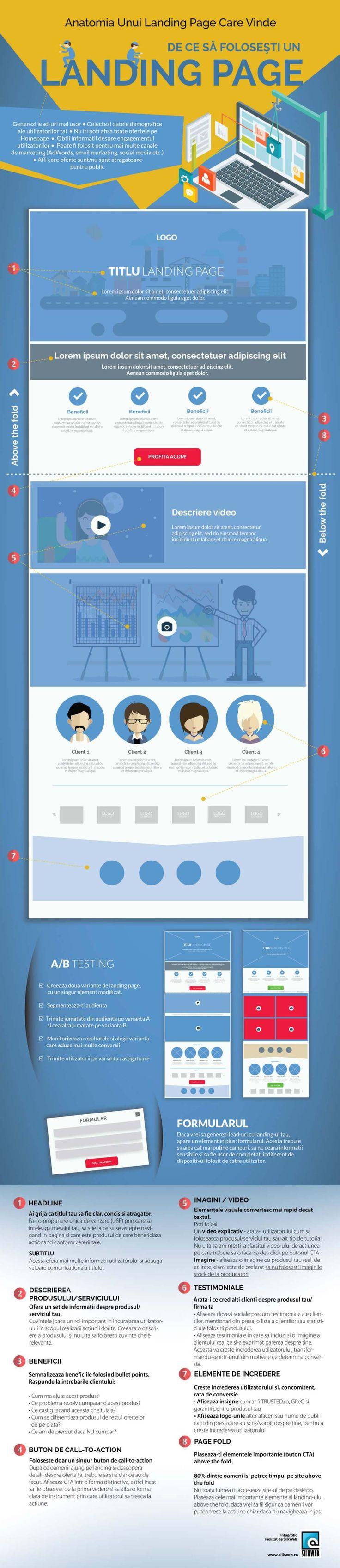 Mejores 56 imágenes de Google Adwords en Pinterest | Marketing ...
