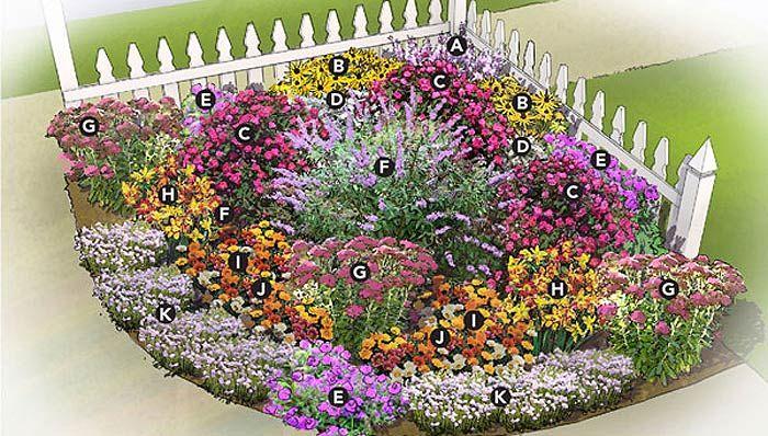 Sizzling Summer Garden