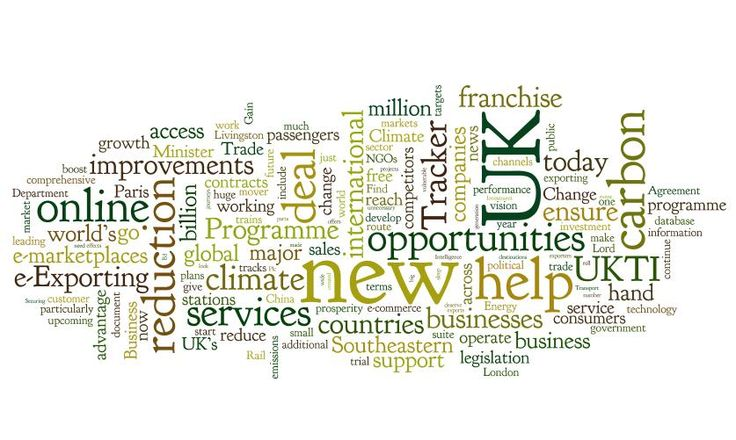 Word cloud #infographic of Tracker's #business #intelligence blog for the week ending 11th September 2014.