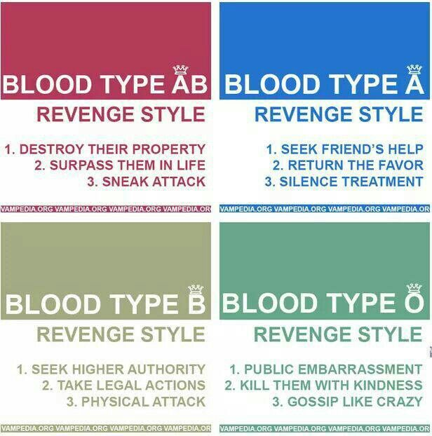 blood group in matchmaking