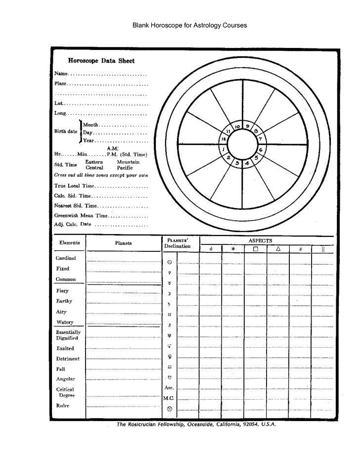 The 25+ best Astrology chart ideas on Pinterest Astrology - birth chart template