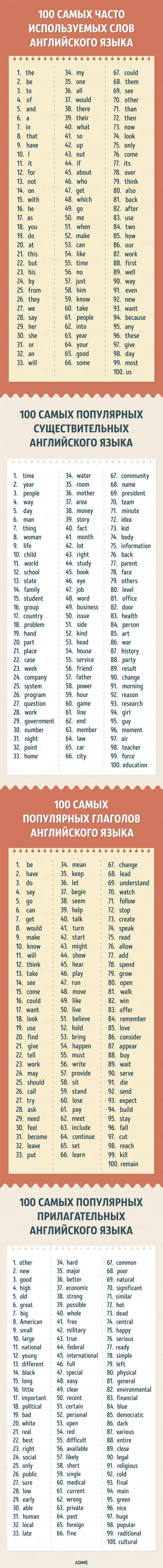 400 английских слов, которых будет достаточно для понимания75% текстов /\ Начать изучение: http://popularsale.ru/faststart3/?ref=80596&lnk=1442032