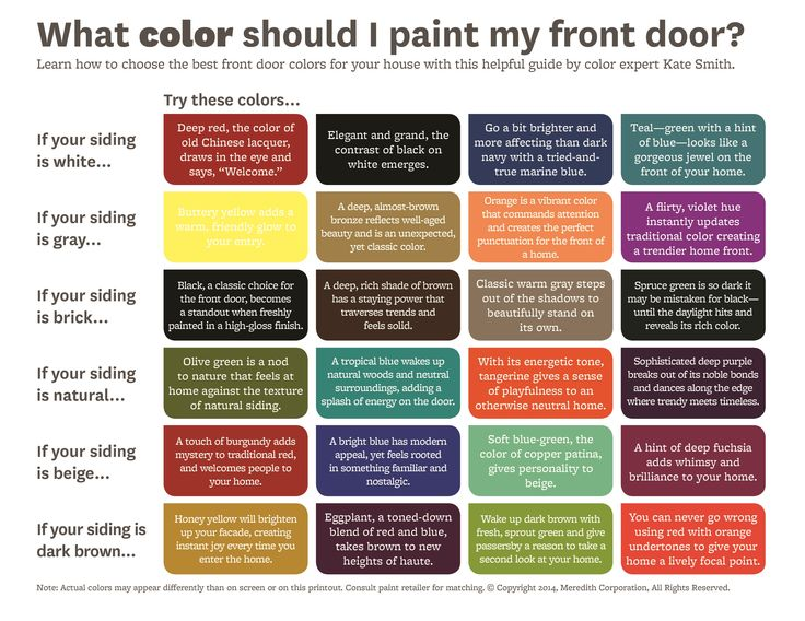 Late spring is a great time to spruce up that front porch.  The idea is to make your porch an extension of your home before your guests even step inside!  Painting the front door is a PERFECT first step.  This is a great jumping off point, but don't limit your self to these colors.  The sky's the limit!