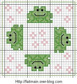 biscornu frogs chart ... no color chart available, just use pattern chart as your color guide.. or choose your own colors...