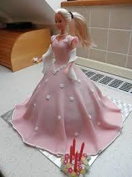 Výsledek obrázku pro dorty panenky