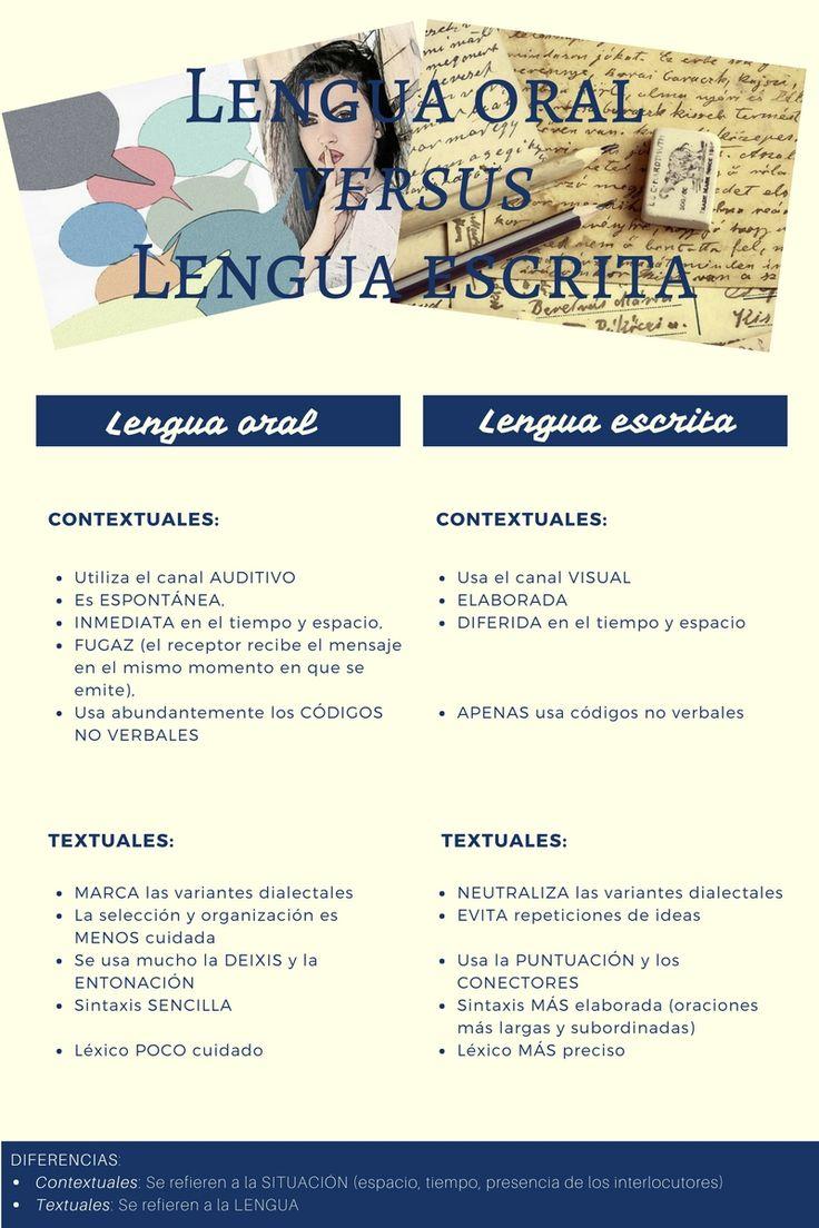Lengua oral versus lengua escrita