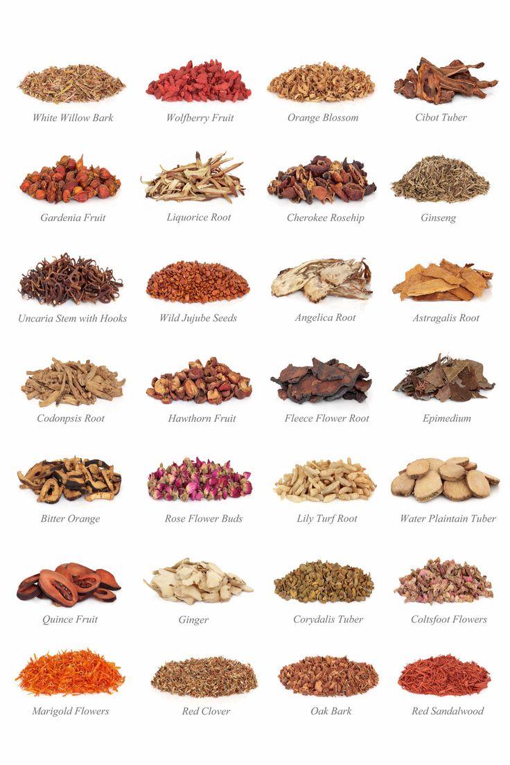 Chinese Herbs = Internal Medicine