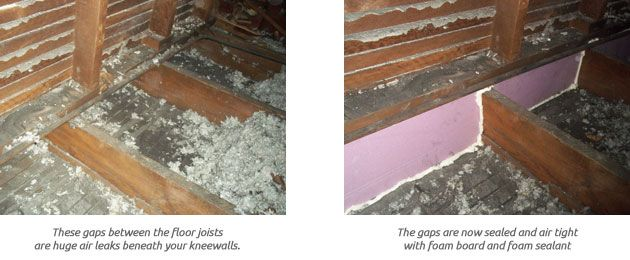 divert water leak on joist ideas sealant attic - Pin by Anders Gleitmo on Industrial Sealants