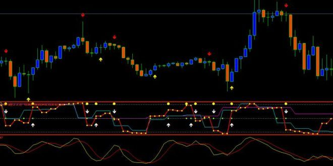 Repeated Errors In Forex Trading Profession Forex Signals Forex