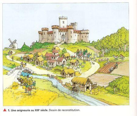 Séquence Moyen-Age : les relations entre seigneurs et paysans