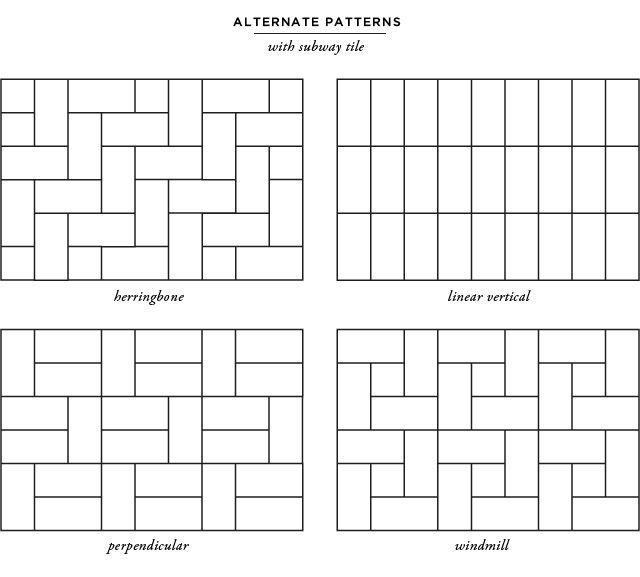 Best 25+ Carrelage metro noir ideas on Pinterest | Carreaux de ...