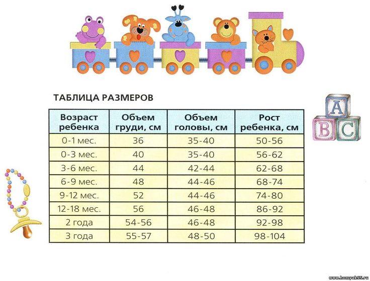 Как определить размер ребенка? Таблица детских размеров.