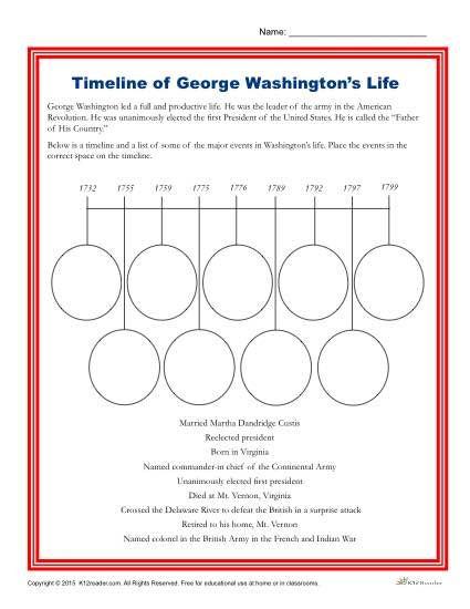 the 25 best george washington timeline ideas on pinterest president timeline peridoc table. Black Bedroom Furniture Sets. Home Design Ideas