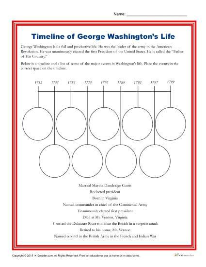 Free, printable worksheet where students place the events in the correct space on the timeline. For 3rd - 5th Grade.